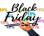 Llega el Black Friday: claves del principal evento para el sector retail